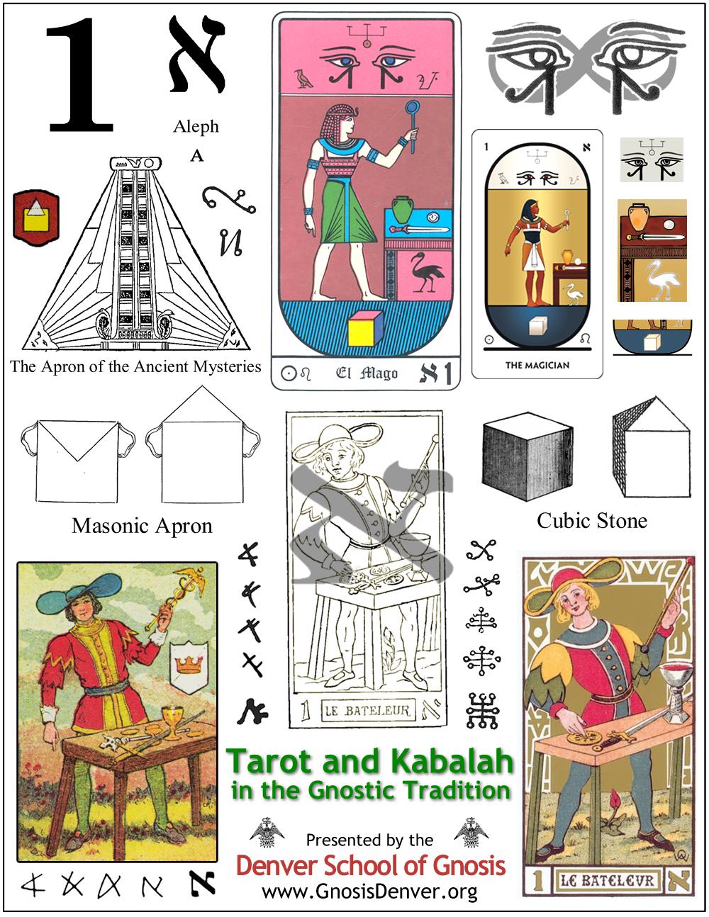 Gnostic Kabbalah and Spiritual Growth - Solar Wind |Gnostic Kabbalah