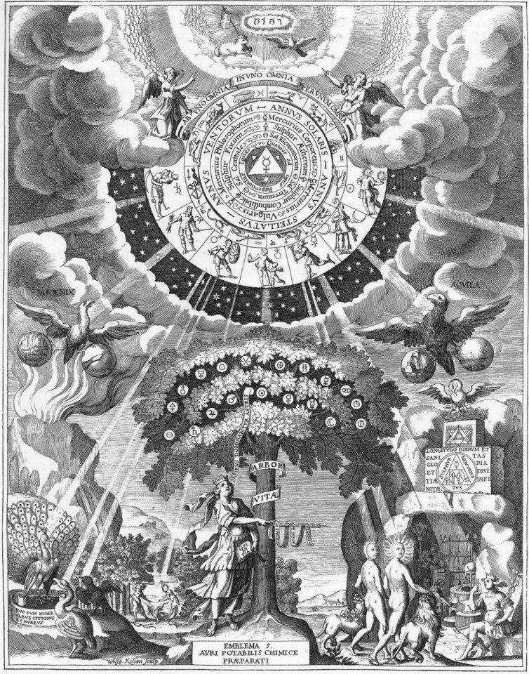 Gnostic Chemistry or Alchemy – Gnostic Studies