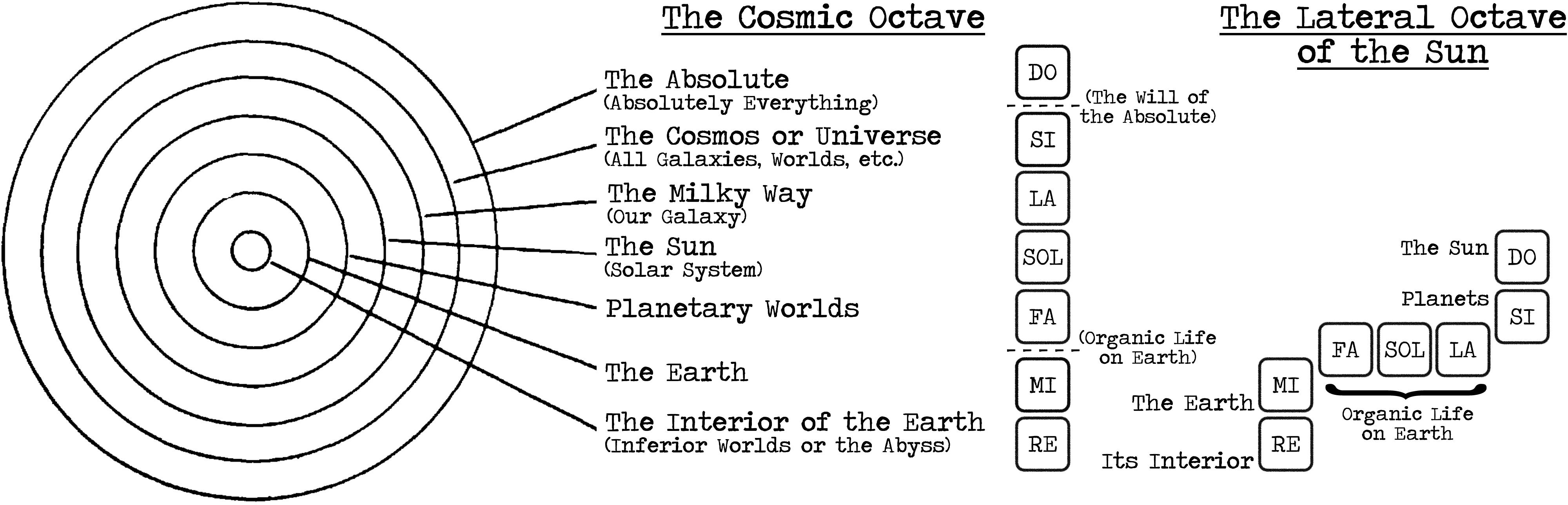 Impressions I – Gnostic Studies