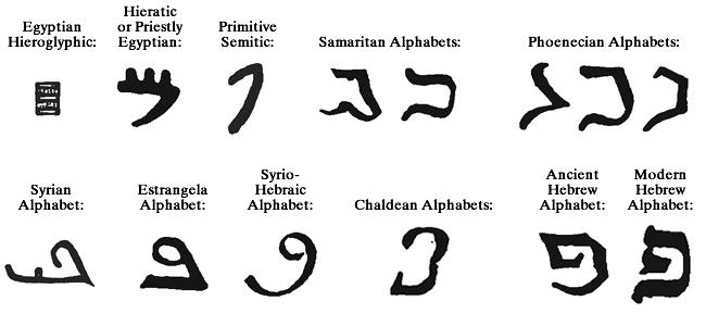 Arcanum 17 – Peh פ – Gnostic Studies